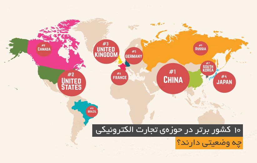 اینفوگرافی؛ ۱۰ کشور برتر در حوزهی تجارت الکترونیکی چه وضعیتی دارند؟