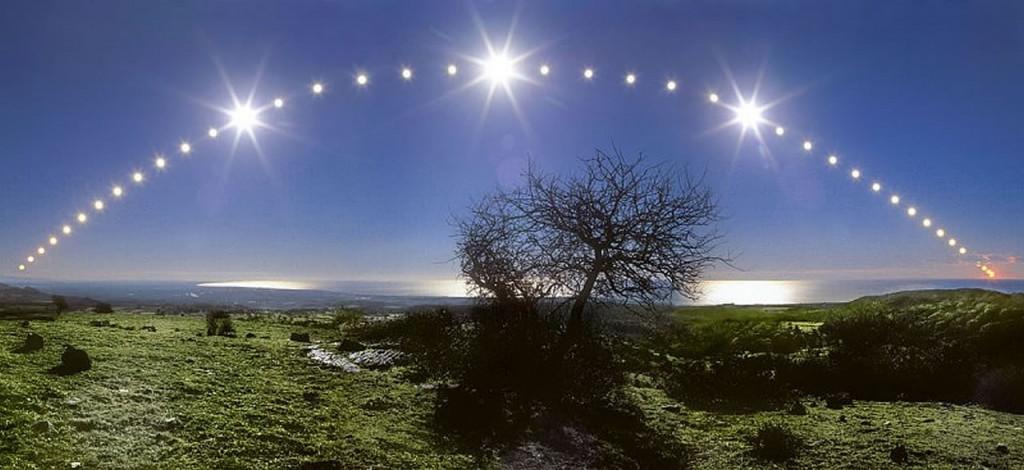 انسانها همیشه شاهد طلوع خورشید، طی کردن قوسی در آسمان و غروب آن بودند. آنها متوجه شده بودند که در زمانهای مختلف سال، مکان و طلوع این قوس تغییر میکند.