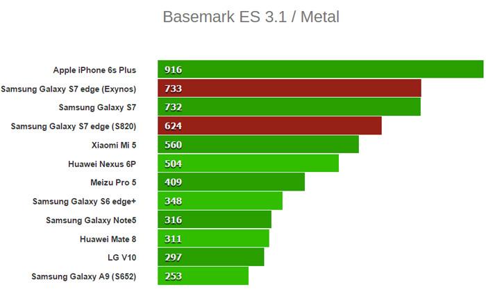 Basemark-ES-3.1-_Metal