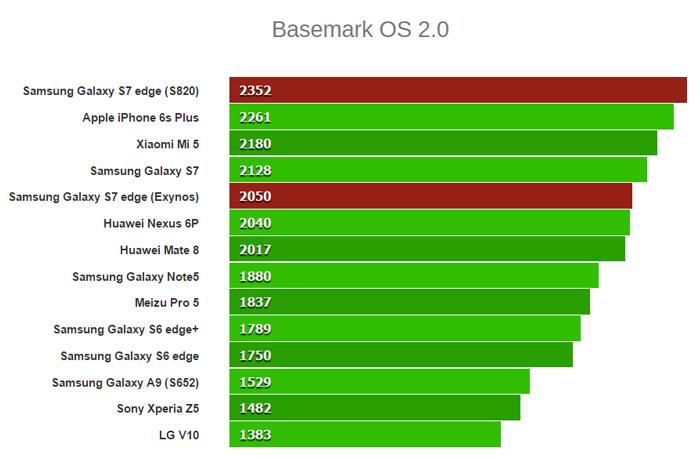 Basemark-OS-2.0