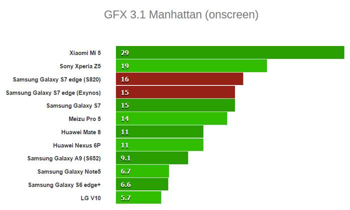GFX-3.1-Manhattan-(onscreen