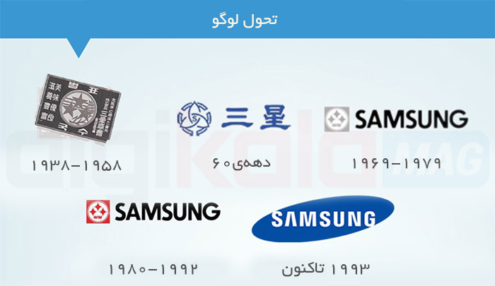 Infographic_Samsung_3