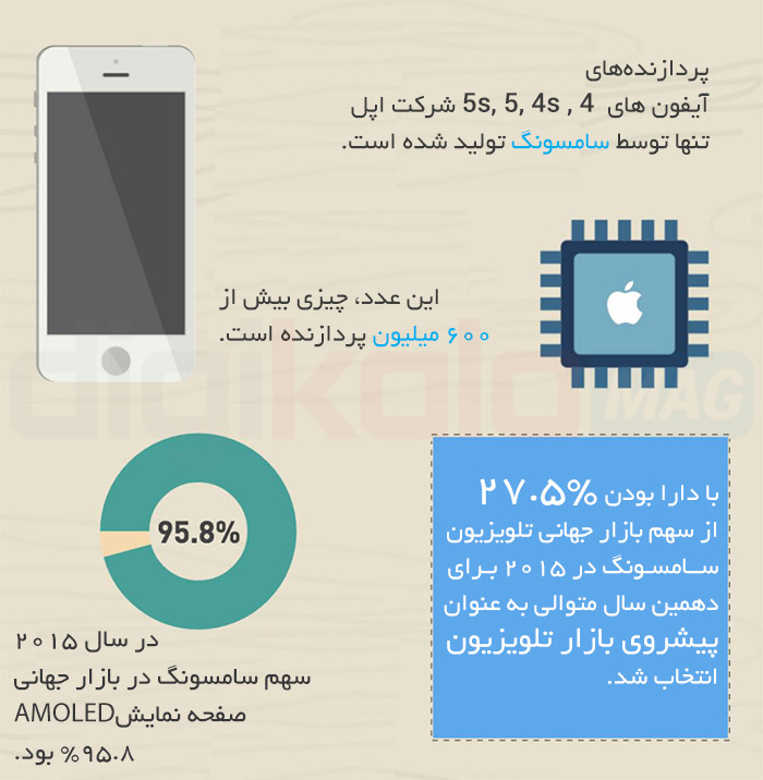 Infographic_Samsung_6