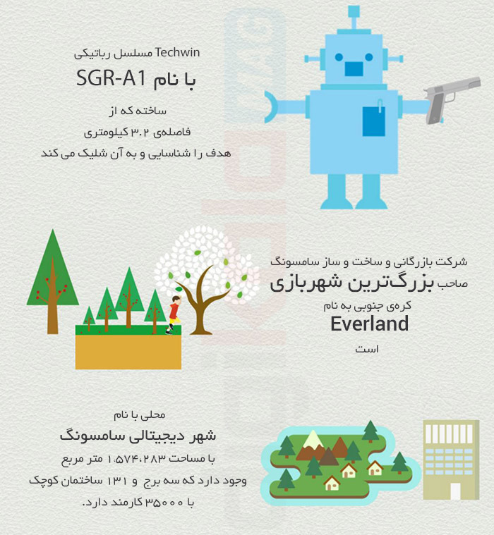 Infographic_Samsung_8