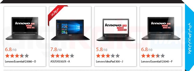 Best_Seller_Laptop