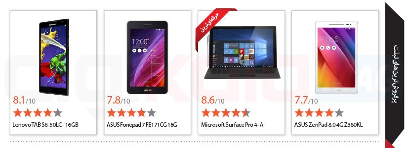Best_Seller_Tablet