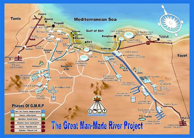 پروژه انتقال آب بین حوضه ای لیبی