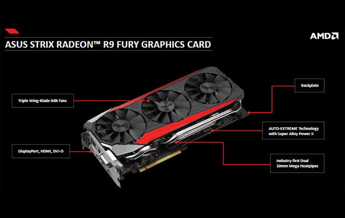 AMD announces Radeon R9 Fury Graphics Card_02