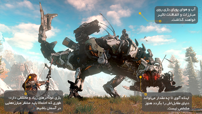 Info_Game_Horizon