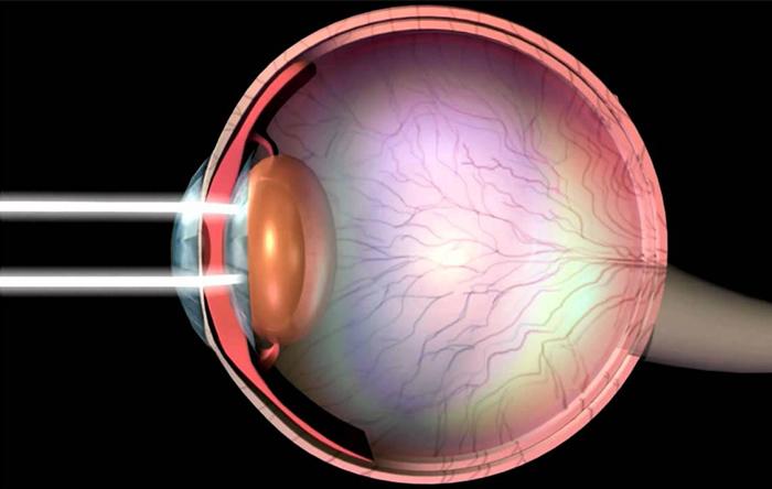 چشمان ما حسگرهای قسمت مرئی تابش الکترومغناطیس هستند