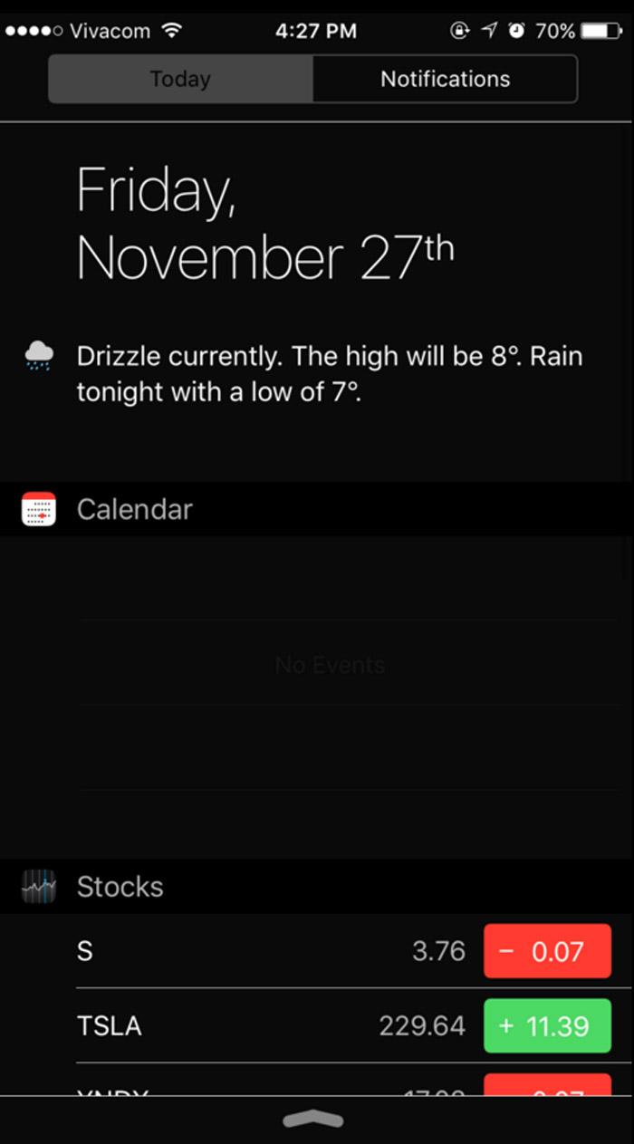 آیفون notification