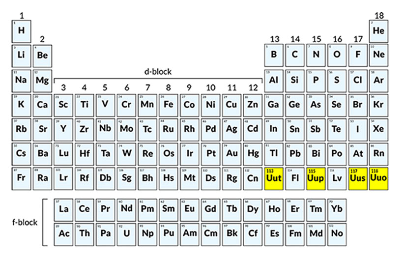 چهار عنصر دیگر به جدول تناوبی عناصر اضافه شد