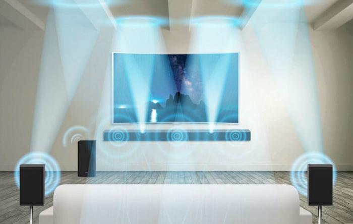 Samsung HW-K950 Soundbar