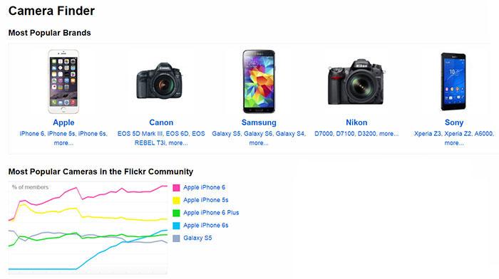 عکاسی RAW - دوربین یاب فیلکر