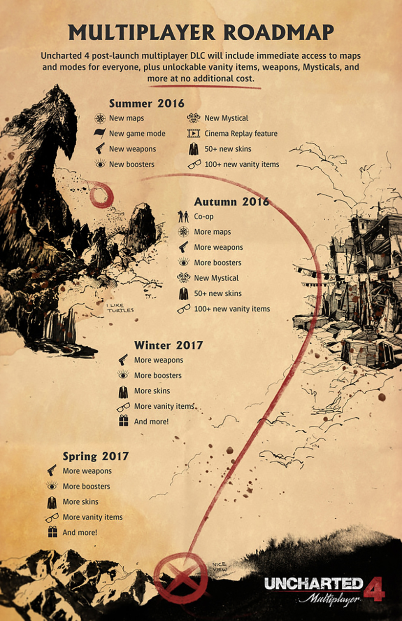 main-uncharted-4-multiplayer-roadmap1