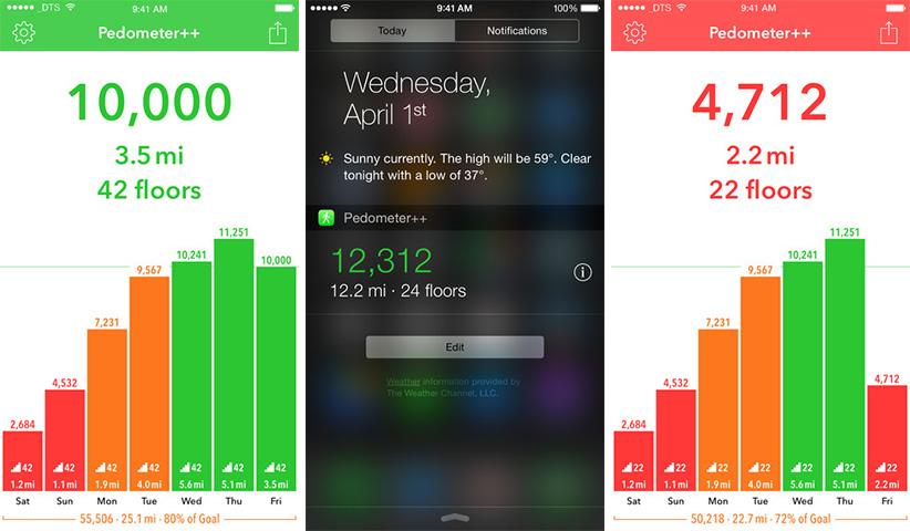 اپلیکیشن آیفون iOS - Pedometer