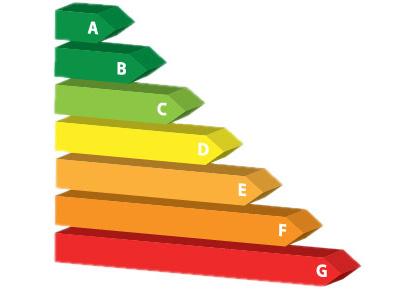 ۱۰ - راهنمای خرید کولر گازی