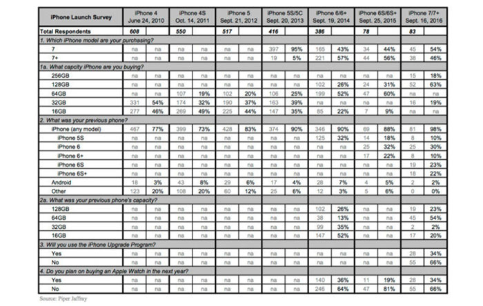 %d8%a2%db%8c%d9%81%d9%88%d9%86-7-%d9%be%d8%a7%db%8c%d9%be%d8%b1