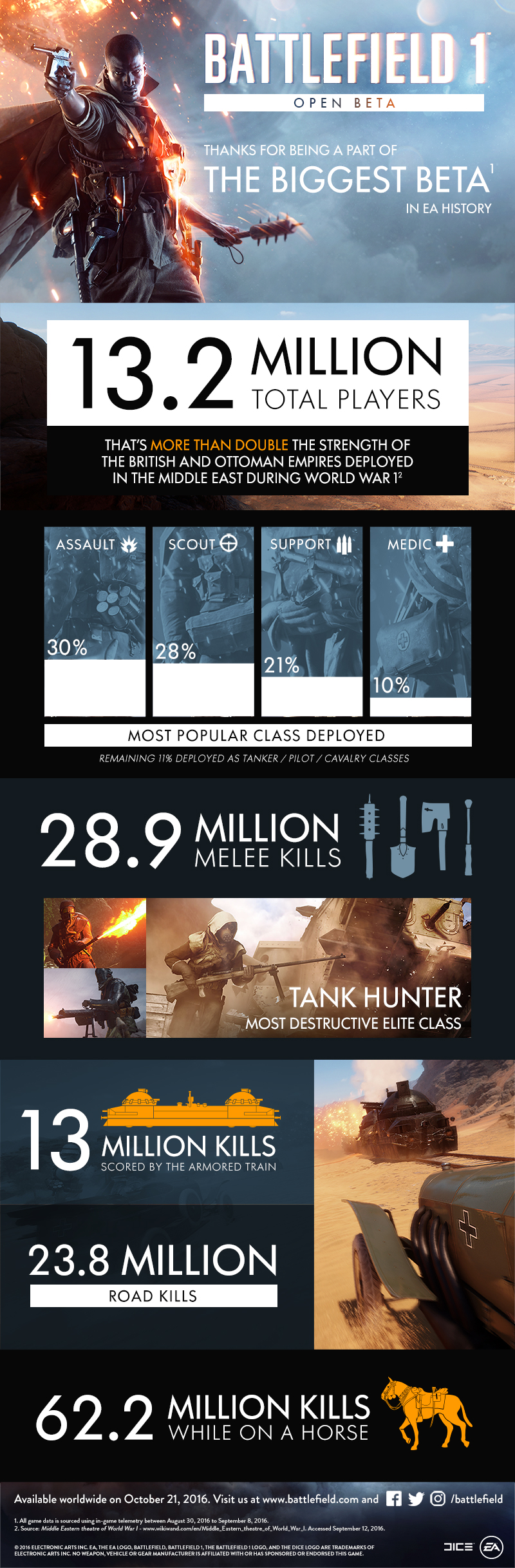 bf1-betainfographic_final1
