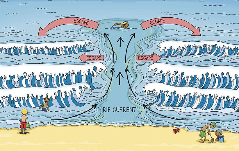 جریان شکافنده آب دریا