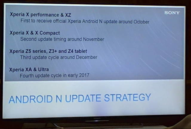 Sony-Xperia-Android-Nougat