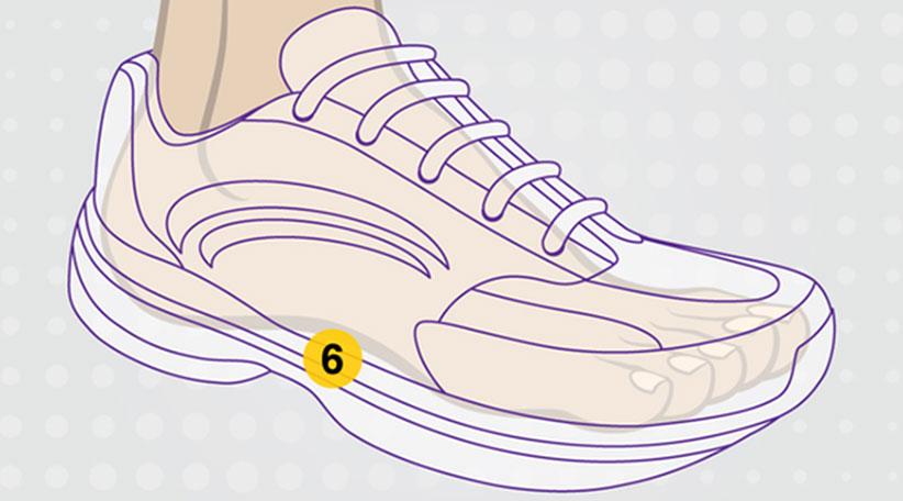 کدام کفش پیاده روی