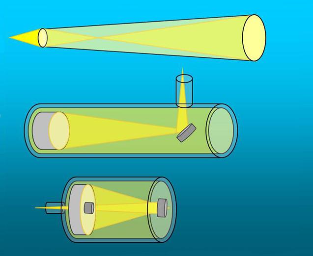 تلسکوپها از نظر طراحی اپتیکی به سه دستهی اصلی شکستی، بازتابی و ترکیبی تقسیم میشوند. (به ترتیب از بالا به پایین)