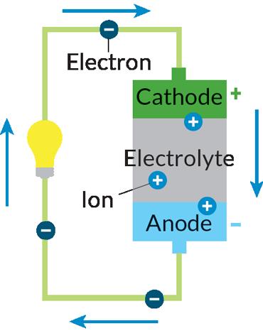 012117_batteries_diagram_free