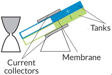012117_batteries_flow-diagram_step1_labels_rev