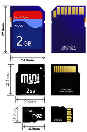 کارت حافظه SD