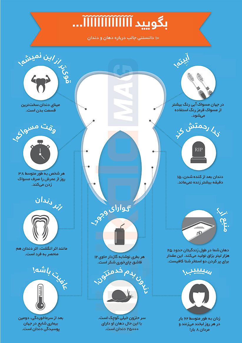 اینفوگرافیک ۱۰ دانستنی جالب درباره دندان که احتمالا از آنها خبر نداشتید