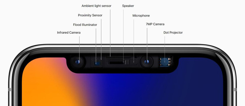 iPhone X 2 - آیفون X چگونه نقشههای سامسونگ را به هم میریزد؟