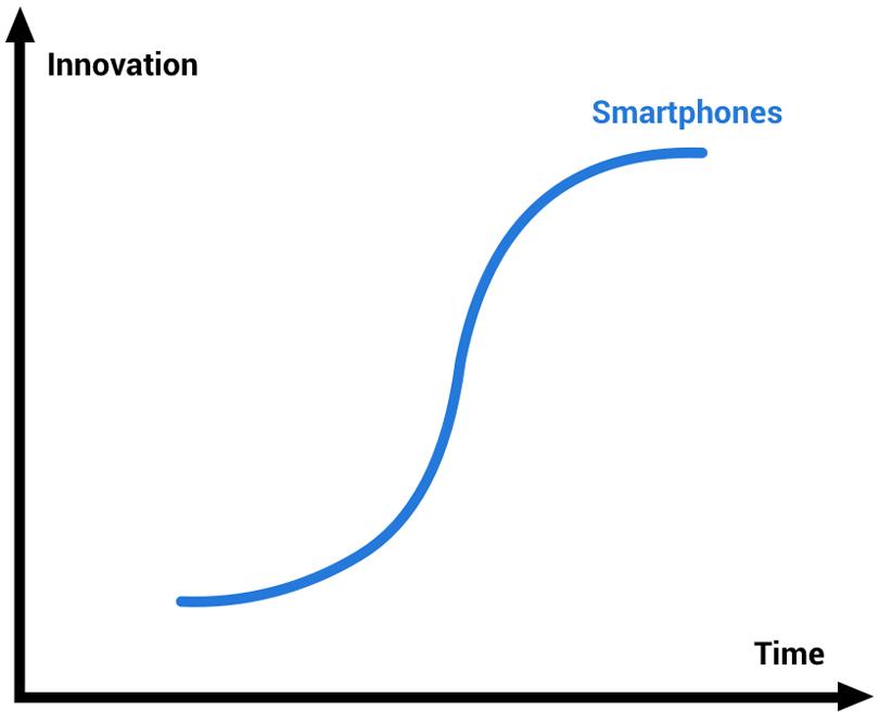 گلکسی اس - آیفون - پیکسل - آیا علاقه به گوشی هوشمند افت کرده است؟