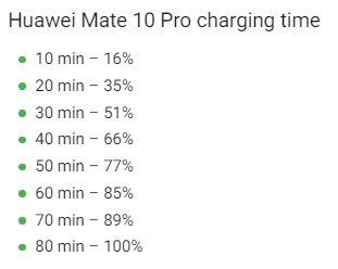 شارژ گوشی Mate 10