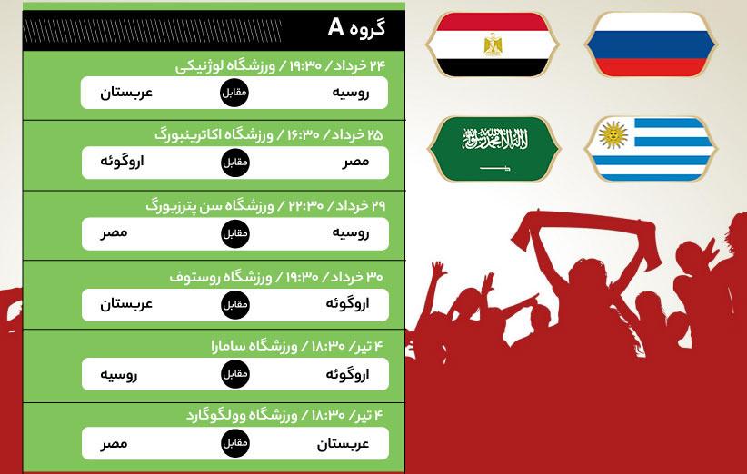 گروه A جام جهانی