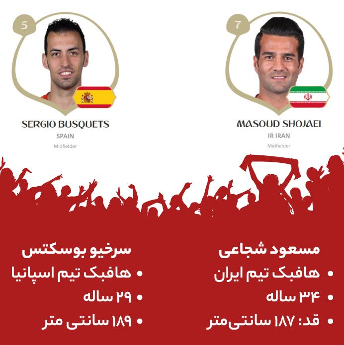 ایران و اسپانیا شجاعی
