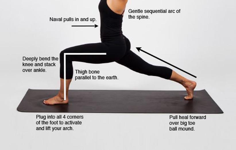 لاغر کردن پا