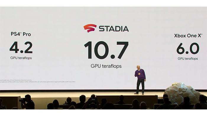 گوگل استیدیا Google Stadia