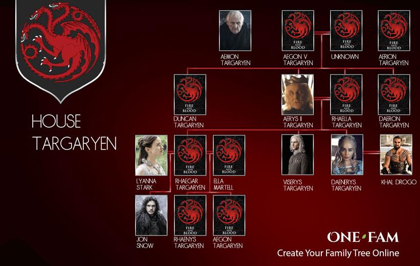 خاندان تارگرین