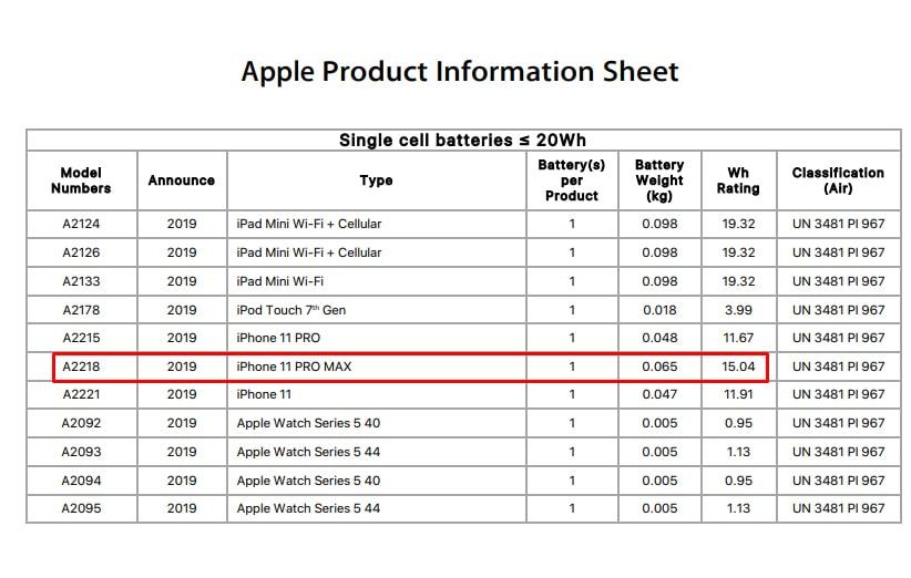 ظرفیت باتری آیفون 11 پرو مکس