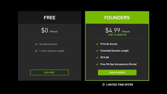 قیمت اشتراک GeForce Now