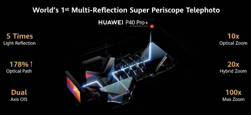 هواوی P40 پرو پلاس با قابلیت زوم اپتیکال ۱۰ برابری معرفی شد - ترجمه علم