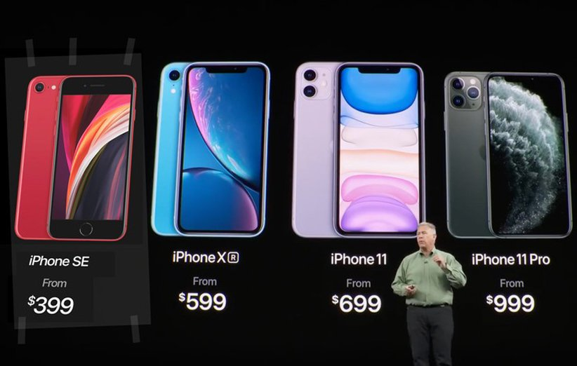 iPHONE 11 lineup Price