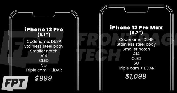قیمت آیفون 12