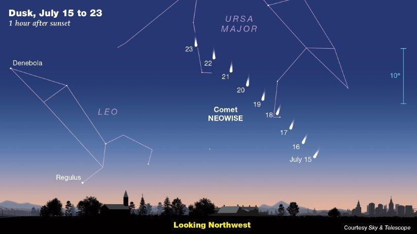 نقشه رصدی دنبالهدار نئووایز