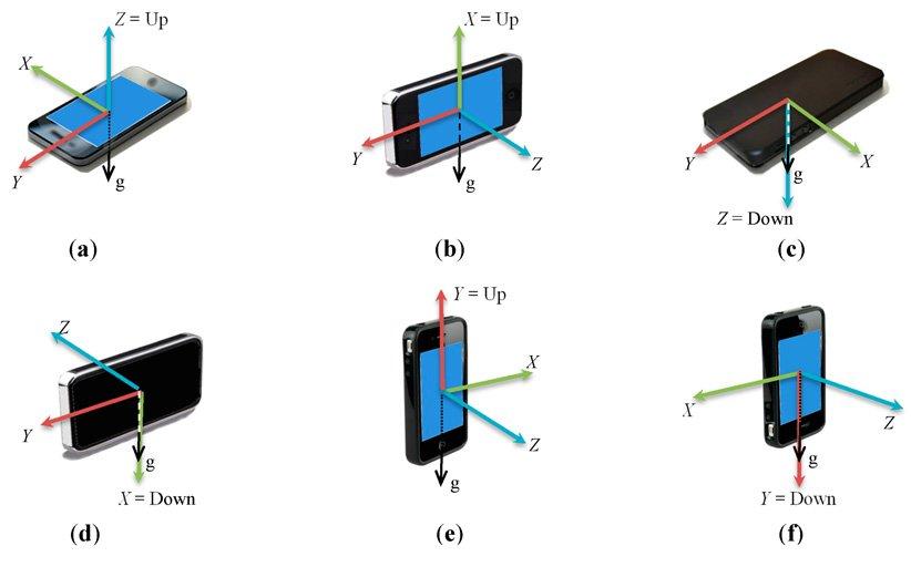 سنسور گوشی هوشمند