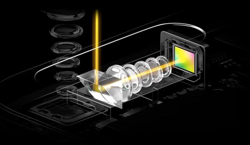 مکانیسم دوربین پریسکوپی