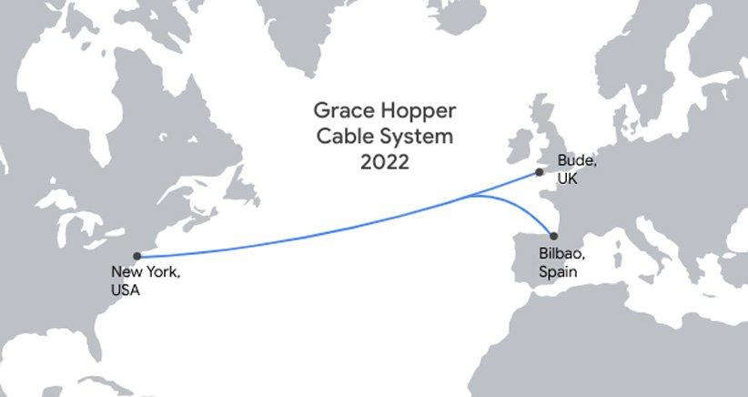 کابل اینترنت زیردریایی گوگل