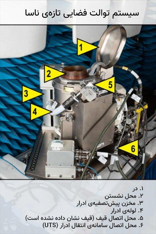 بخشهای مختلف توالت جدید ناسا