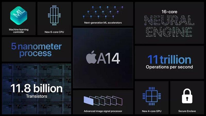 پردازنده اپل A14 Bionic